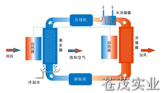 空调室外压缩机电路图