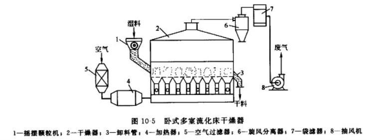 电路 电路图 电子 工程图 平面图 原理图 736_282